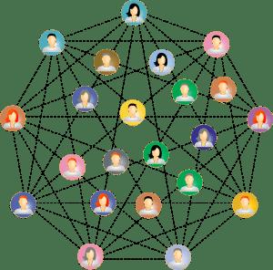 Interactiepods zijn groepen waarin iedereen op aanvraag actief bezig gaat met elkaars content