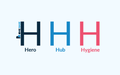 3H-model: Hero, Hub en Hygiene – Hoe gebruik je het?