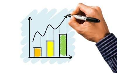 Je bedrijf laten groeien met behulp van deze 15 tips